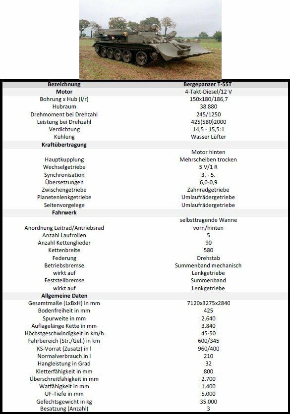 Datenblatt Bergepanzer T-55T