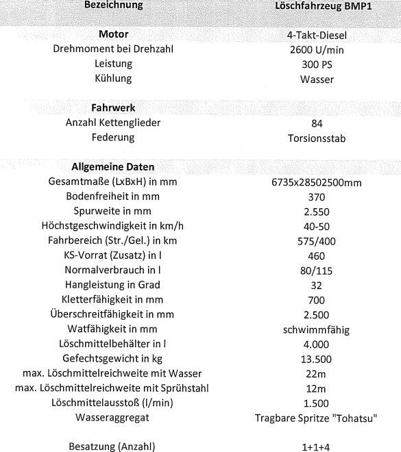 Datenblatt Löschfahrzeug BMP-1